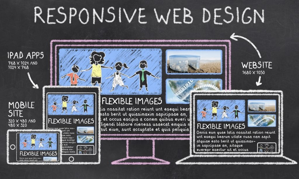 Responsive Web Design by Lisa Kruppa